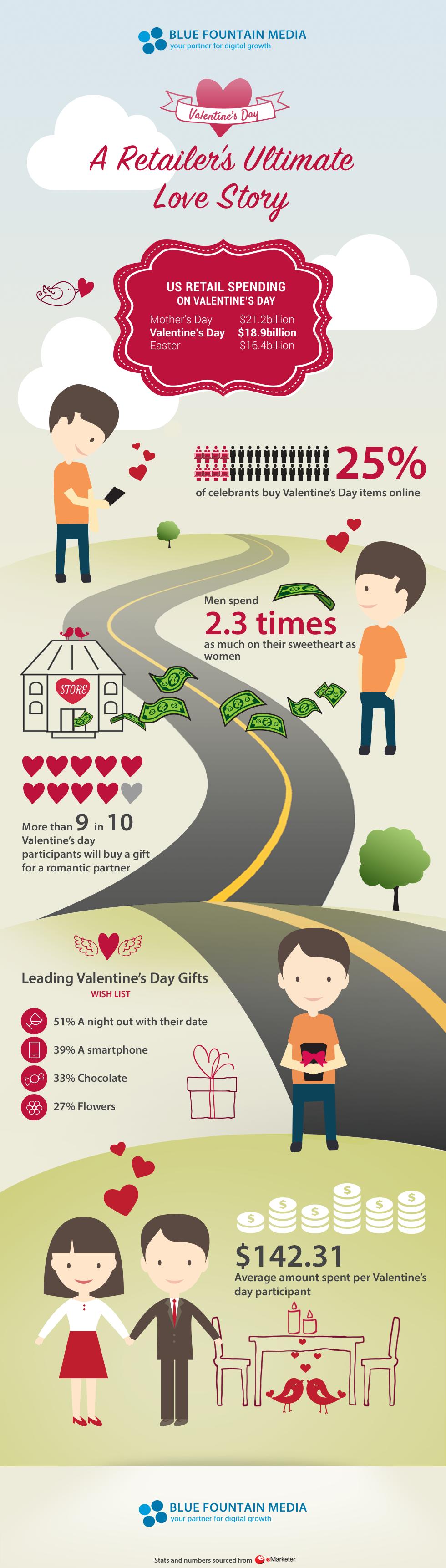 bfm_infographic_valentine_ak_v3